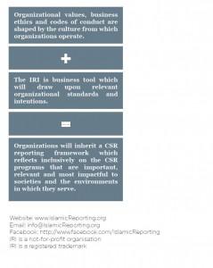 IRI Islamic Reporting Framework