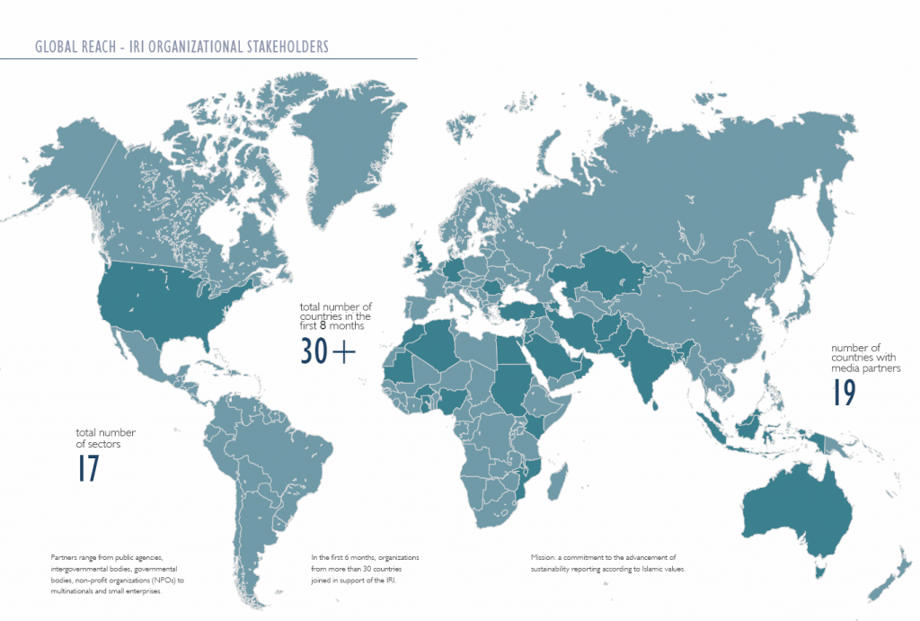 Map IRI report 2016